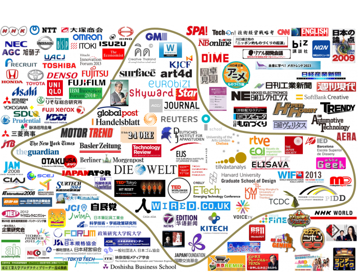 Some of the organizations, companies, universities and international events where Japanese futurist Morinosuke Kawaguchi has made keynote speeches & presentations. Also included in this image are some of the world media outlets that interviewed him.